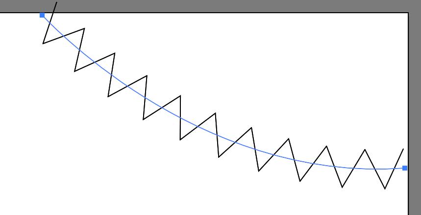 ジグザグ曲線