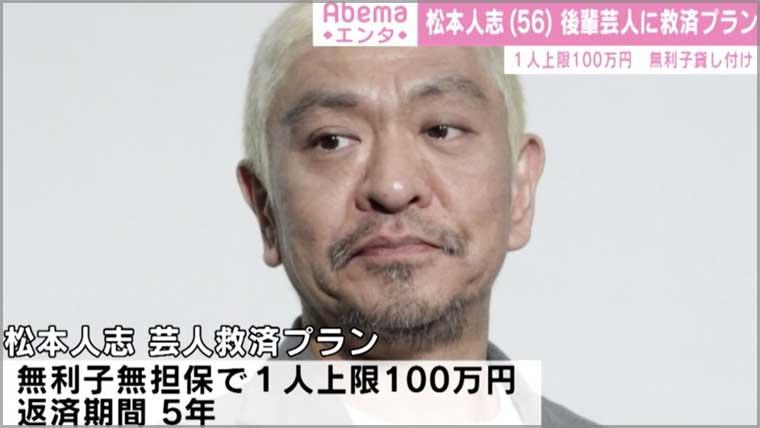 松本人志100万円無担保貸付